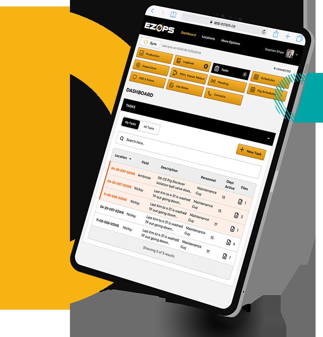 EZOPS application dashboard